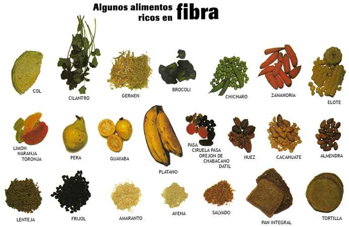 Del campo de la chinantla al plato propiedades de nuestros alimentos locales - Alimentos ricos en fibra para ninos ...