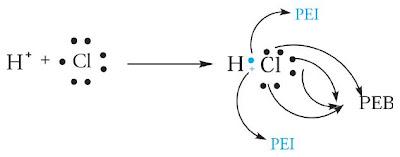 PEI dan PEB pada ikatan kovalen molekul HCl