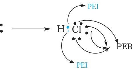 Aku Dan Kimia Bentuk Molekul Teori Domain Elektron Tolakan Pasangan Notasi Vsepr
