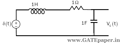 3 Phase Phasor Diagram Voltage Current together with 3 Phase Phasor Diagram in addition Power Factor Phasor Diagram as well Steady State Analysis Of Ac And Dc besides Induced Emf And Mag ic Flux. on rlc phasor current