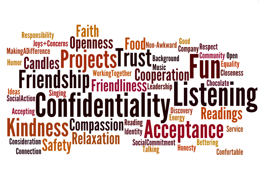 youth group related words shaped into a word cloud where more popular descriptive words are larger than less common words.