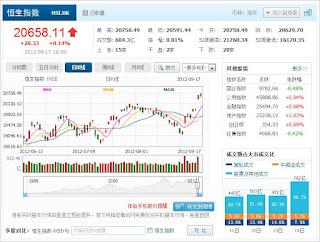 中国株コバンザメ投資 香港ハンセン指数0917