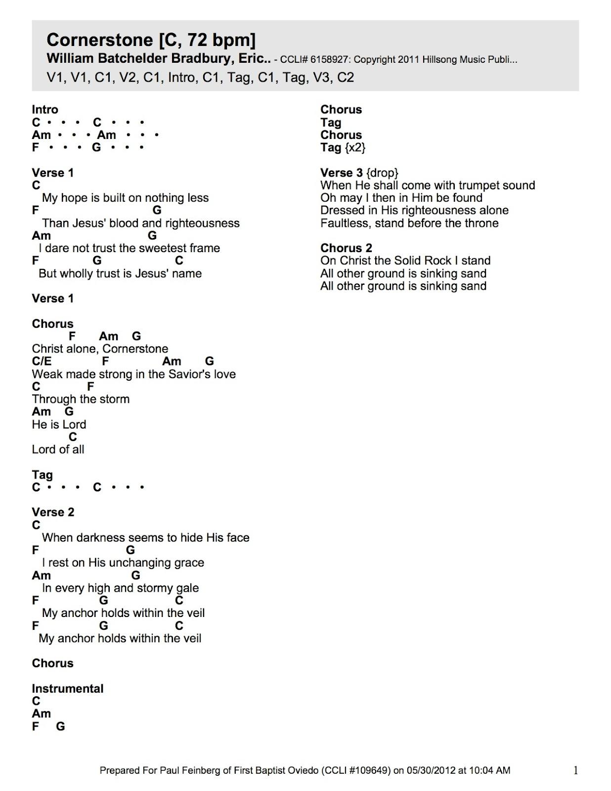 Hillsong united guitar sheet music download remote utilities and hillsong united guitar sheet music hexwebz Gallery