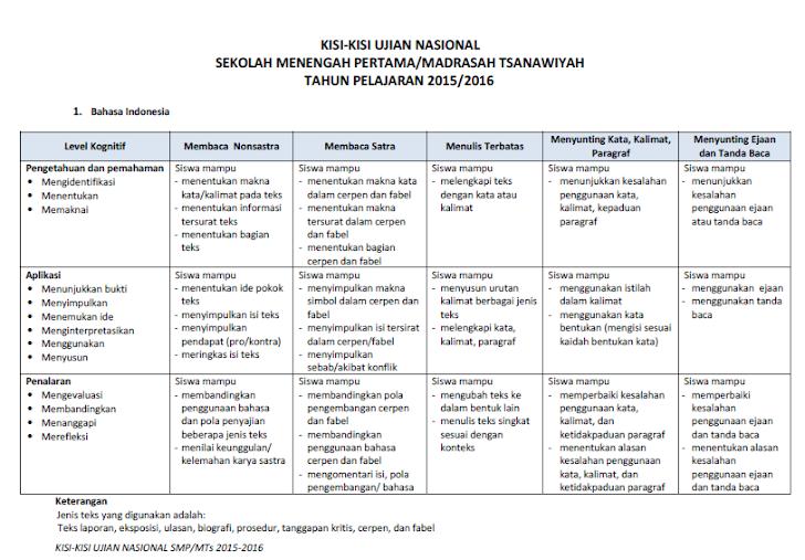 Kisi-Kisi Ujian Nasional SMP/MTS Tahun 2016