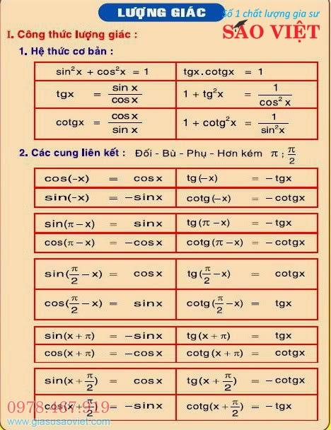 Các công thức lượng giác cơ bản: Hệ thức cơ bản và các cung liên kết.
