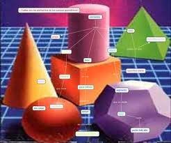 http://www.servicioweb.cl/educativos/matematicas/flash/geometria.swf