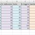 Perintah Rank pada Microsoft Excel.