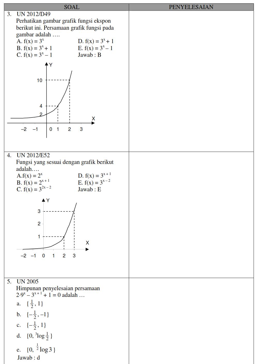 Matematika Fungsi Eksponen Dan Logaritma Terkupas Share Amp Download