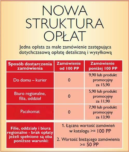 Struktura opłat Oriflame