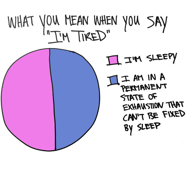 "13 Charts That Perfectly Describe What It Feels Like To Be Depressed - ""Tired"" = a personality trait by now"
