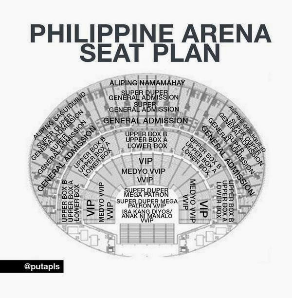 Philippine Arena Seating Arrangement