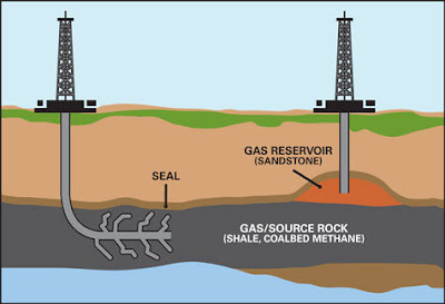 Thoughts on Fracking?