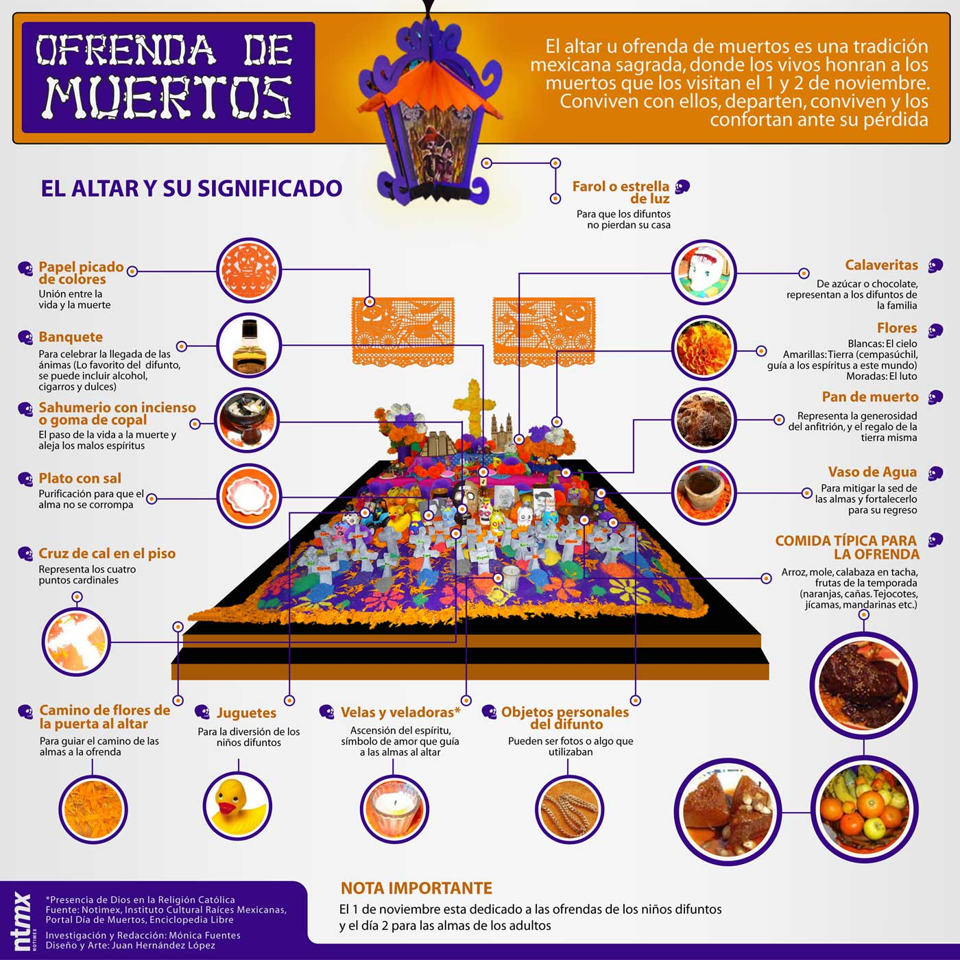 learning to teach also teaching to learn: halloween vs. ofrenda de