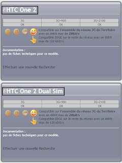 HTC One 2 and One 2 Dual SIM listing