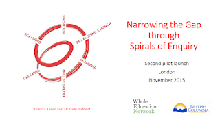 http://noii.ca/wp-content/uploads/2016/01/Spirals-of-Enquiry-UK-second-pilot-launch-Nov-2015-1.pdf