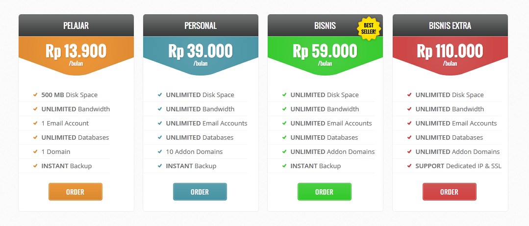 Hosting Murah Unlimited Bandwidth Space Dan Domain Hanya Rp 39.000/Bulan