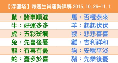 【浮圖塔】每週生肖運勢詳解2015.10.26-11.1