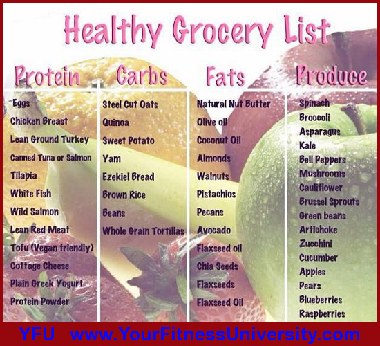Lose weight healthy shopping list 2014
