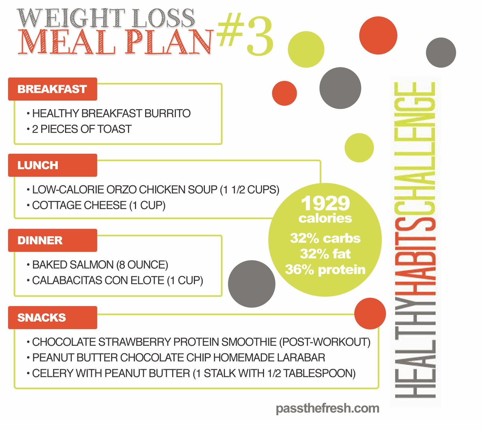 Pass the Fresh: Healthy Habits Challenge: January Weight ...