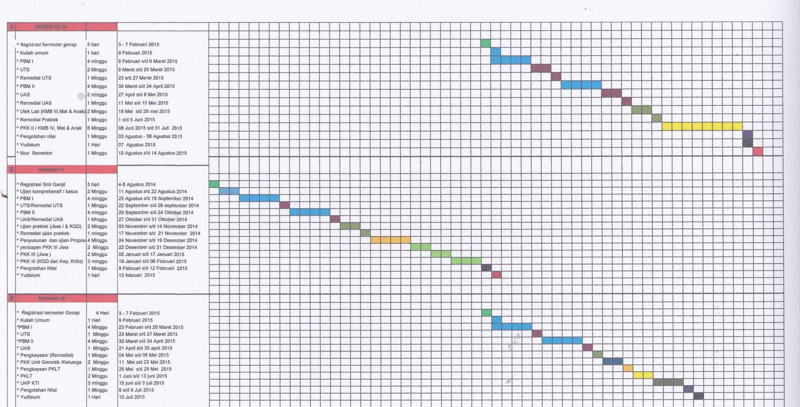 Kalender Akademik 2014,15 Prodi Keperawatan Curup lembar2