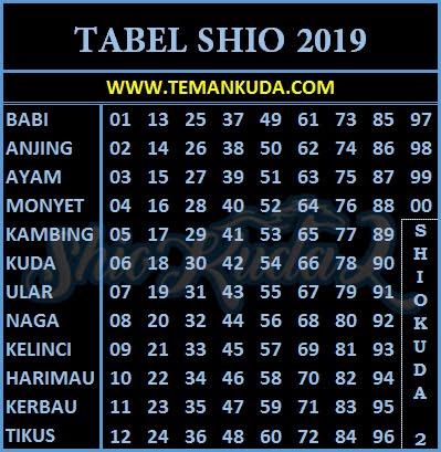 TABEL SHIO 2019
