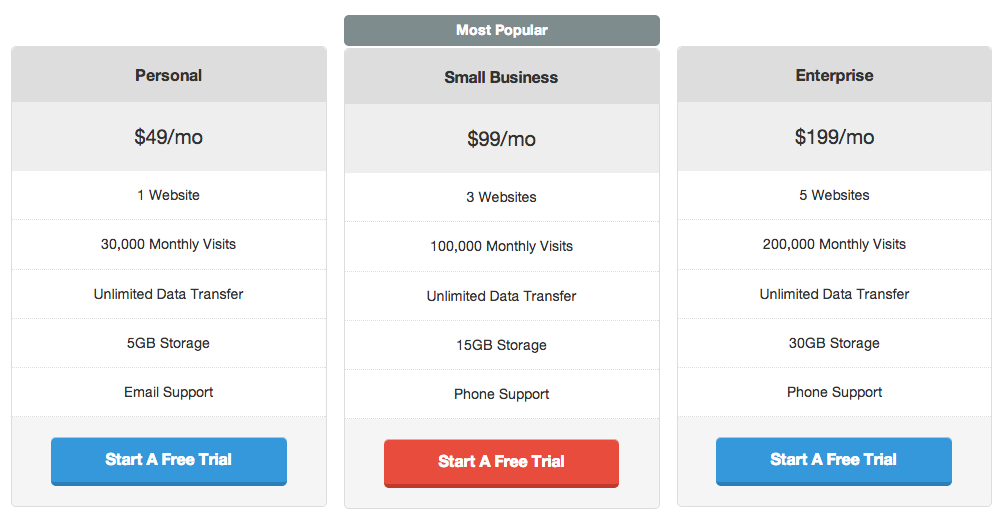 Easy Pricing Tables Plugin