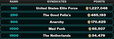 Market_Plaza_Crash_Syndicate_Rank_Leaderboard.png