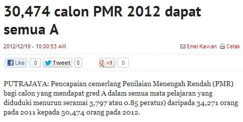 Keputusan PMR 2012 Diumumkan 21 Disember 2012