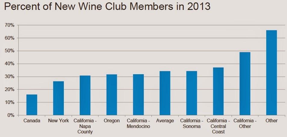 SVB on Wine