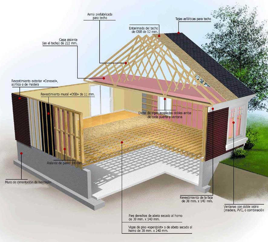 Constructora p s c s a s - Estructura casa de madera ...