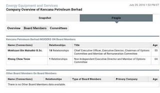 Rakan niaga anak Mahathir didakwa kes 'insider trading' Kenchana Petroleum