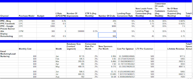 Roi Calculator Excel Template