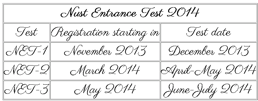 how to prepare for nust medical entry test