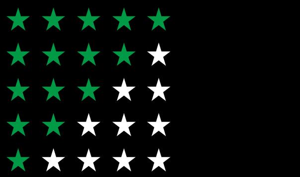 Oversigt over stjerner: