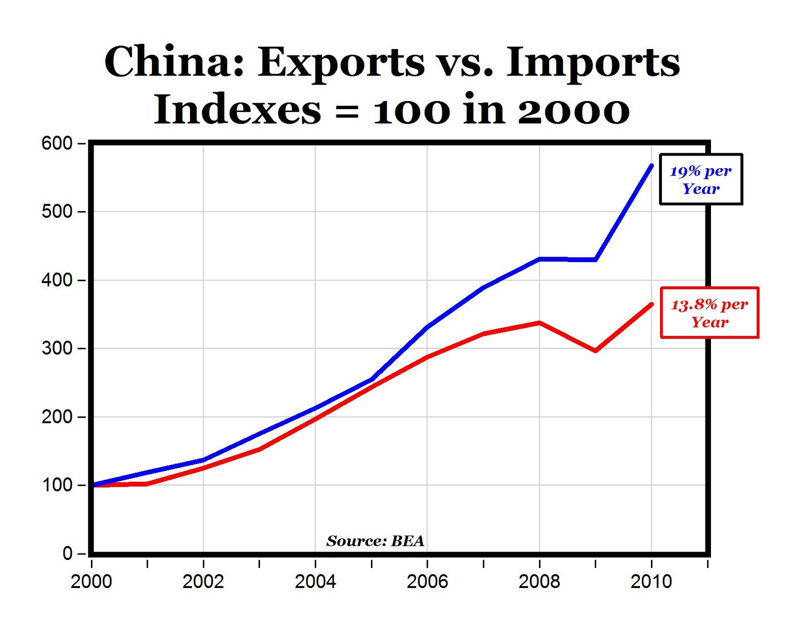 major export and import in china China - import tariff import requirements & documentation china customs officers check the price reported by the importer against this database.