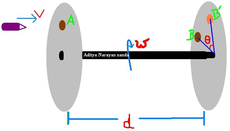 angular 4 how to pass value through click