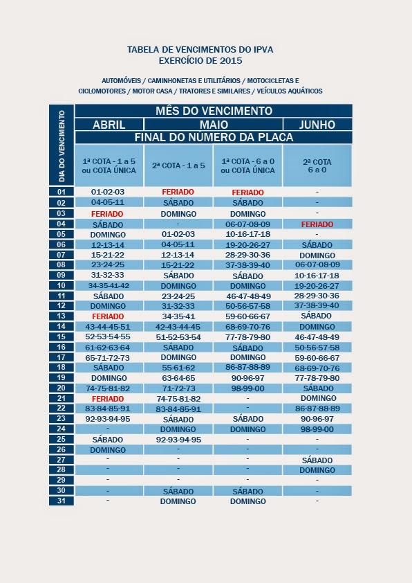 Tabelas de Vencimento do IPVA Vitória 2015