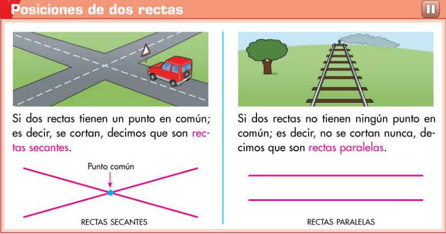 http://www.primerodecarlos.com/TERCERO_PRIMARIA/abril/Unidad10/mates/actividades/aprende_posiciones_rectas.swf