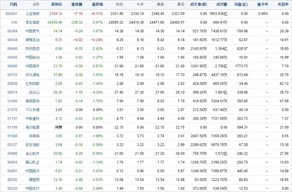 中国株コバンザメ投資ウォッチ銘柄watch20140915