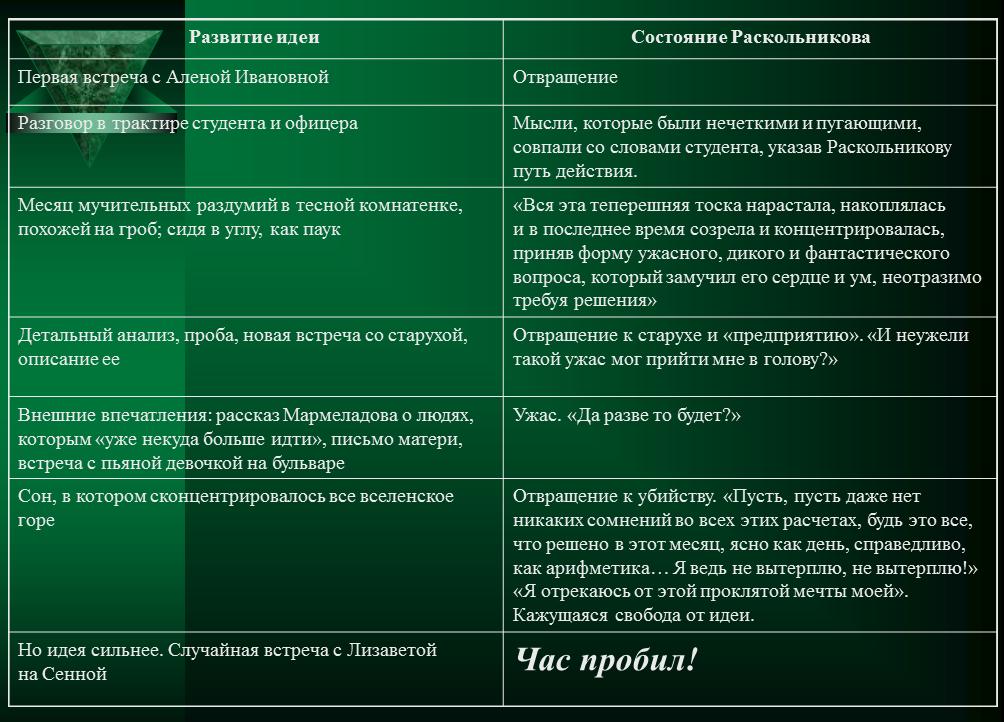 Таблица причины правонарушений