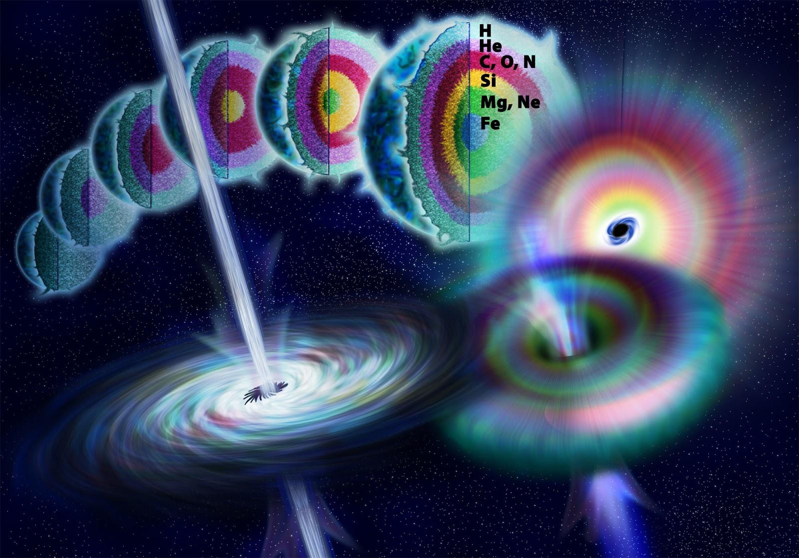Black Hole Kit Images: Black Hole Life Cycle