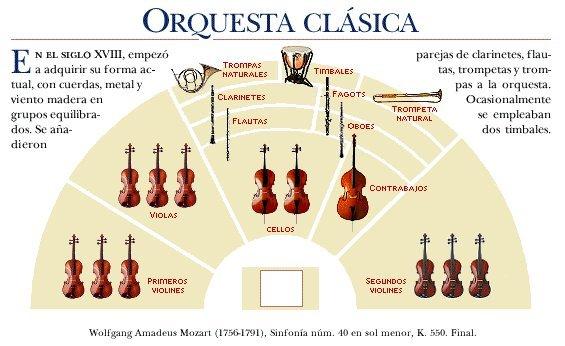 Orquestra Sinfónica Nacional Orquesta Sinfónica Nacional Da Rádio Ministério Da Educacao E Cultura - Luiz Cosme - Maracatú de Chico-Rei Salamanca do Jarau