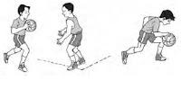 Teknik Cara Latihan dalam Permainan Bola Basket