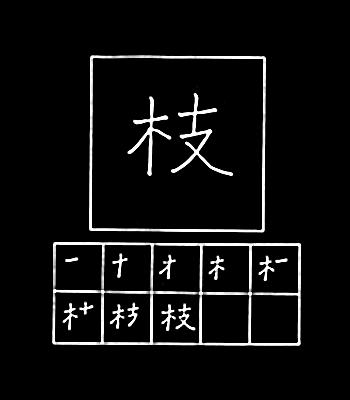 kanji cabang