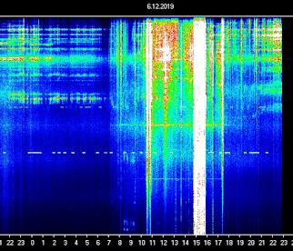 Schumann Frequenz - Höchster Wert seit zwei Jahren - WOW - Spitze bei 158 Hz!