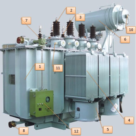parts of power transformer
