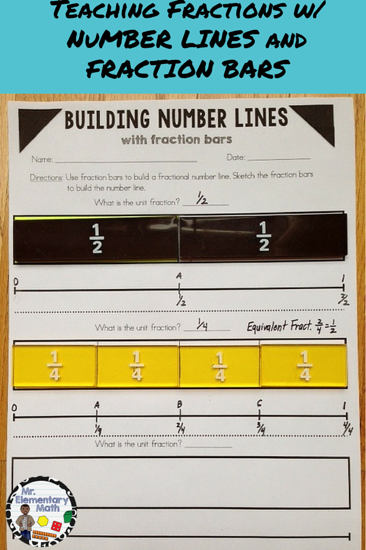 worksheet Make A Number Line fly on the math teachers wall squashing fraction misconceptions we then partition rectangle into equal parts and apply same concept to number line check out example below