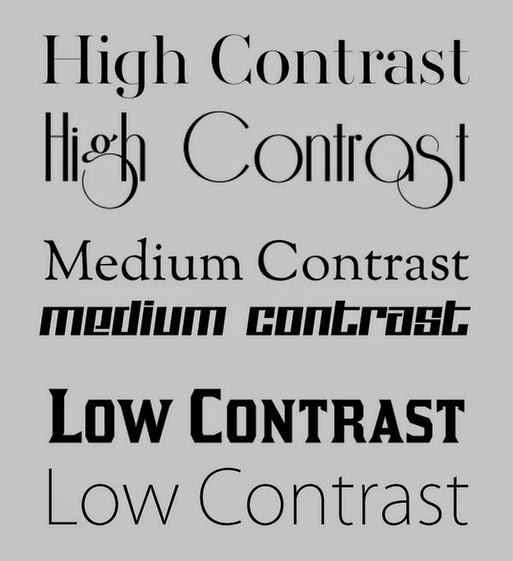 The contrast of a typeface is the thickness ratio of main and supplementary strokes