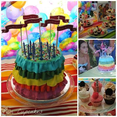 Sweet Table cumpleaños