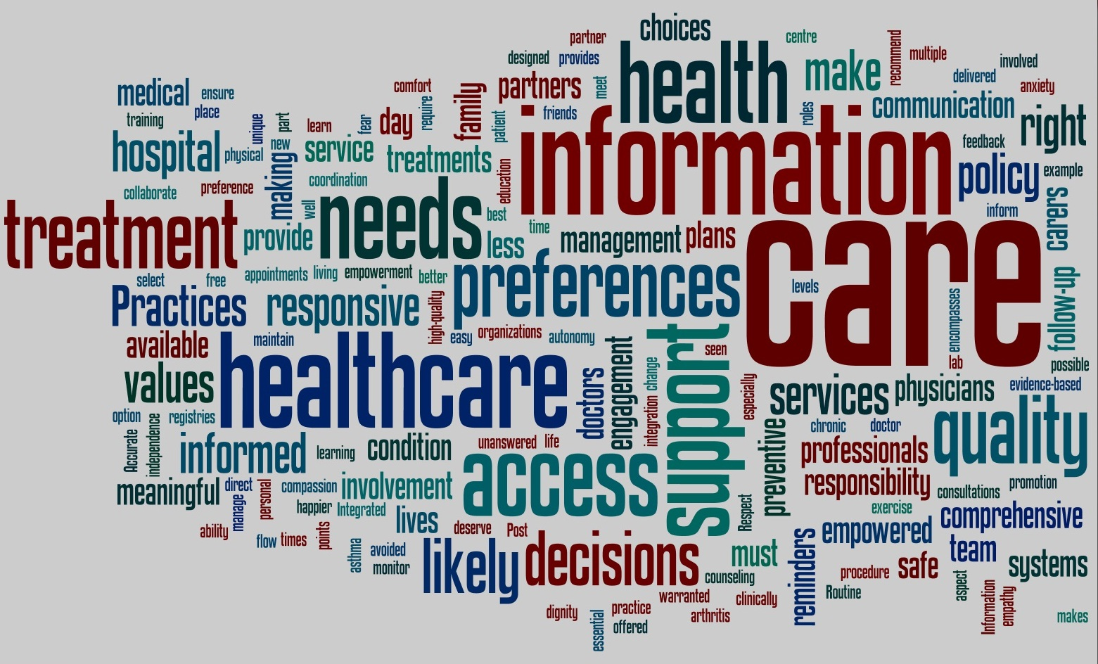 communication modalities available to health care consumers and health care providers Effective communication in hospitals good medical care depends upon effective communication between you and effective communication resources for health providers.